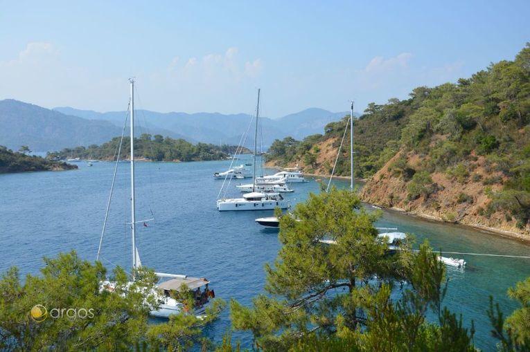 Segelrevier Türkei