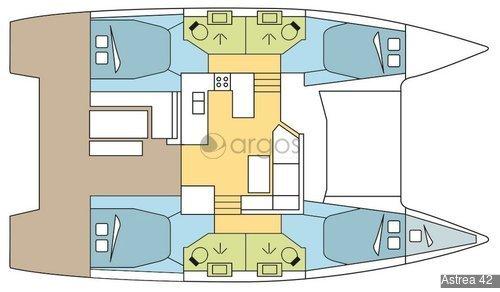 1 Astrea 42  Verfügbar in Türkei, Kroatien und USA Ostküste.