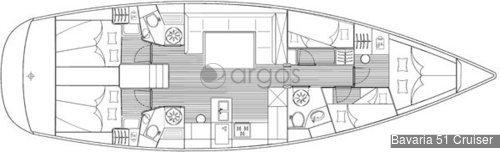 1 Bavaria 51 Cruiser  Verfügbar in Griechenland, Kroatien, Kanaren und Norwegen.